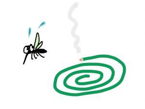 やすい 刺され 蚊 人 特徴 に